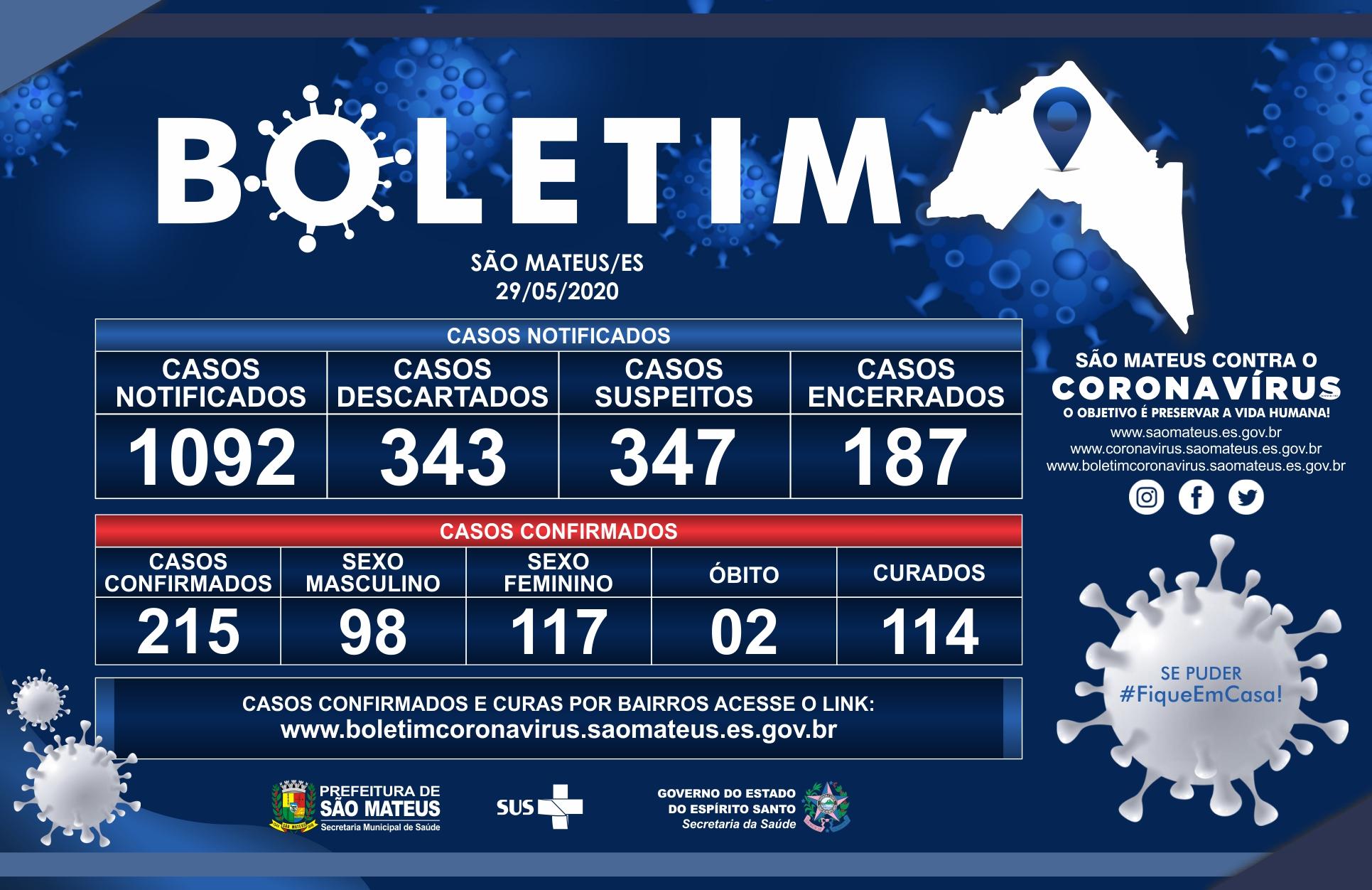 SÃO MATEUS REGISTRA MAIS 6 CASOS DE CORONAVÍRUS NESTA SEXTA-FEIRA