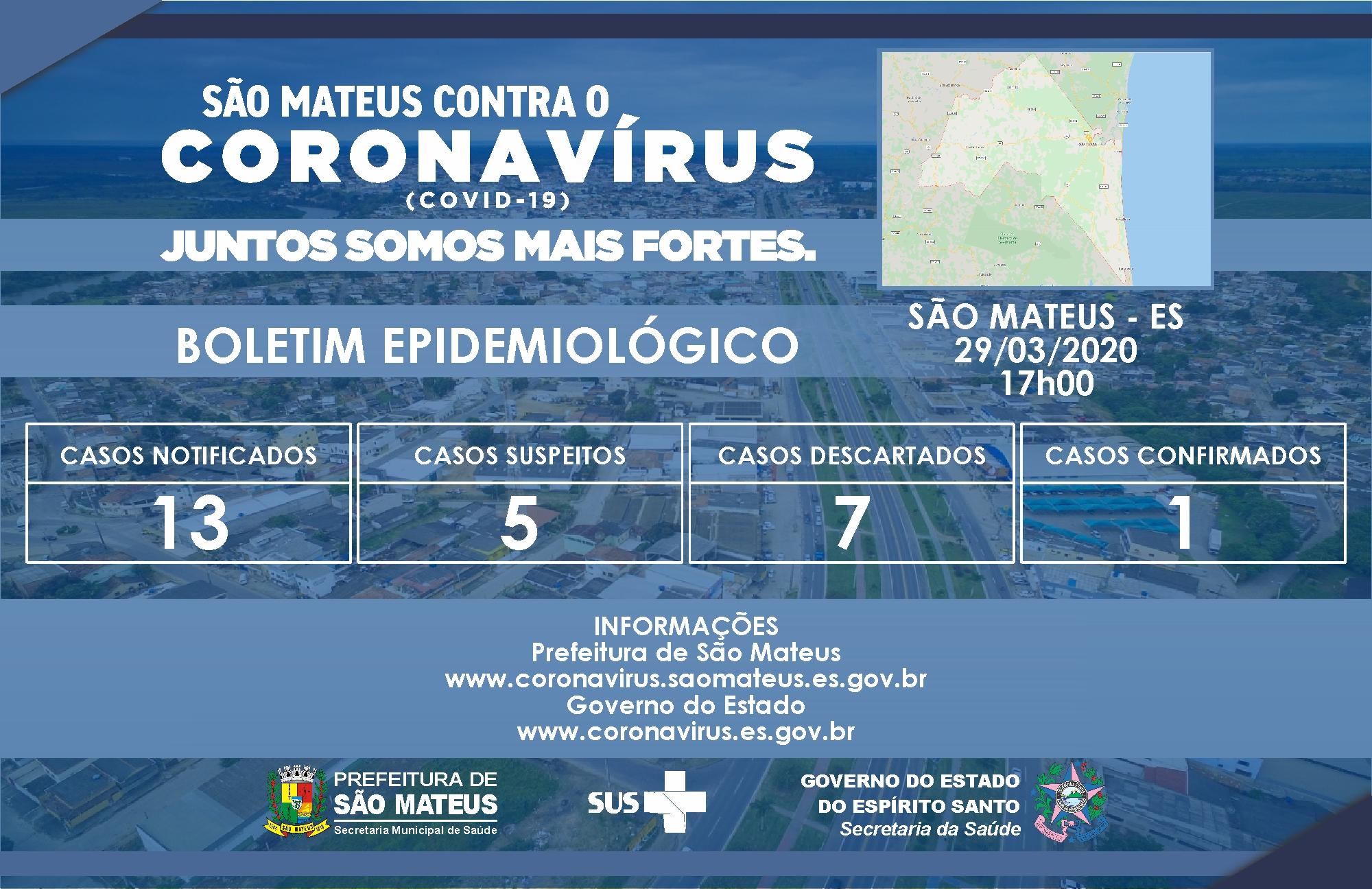 CONFIRMADO PRIMEIRO CASO DE CONTAMINAÇÃO POR CORONAVÍRUS EM SÃO MATEUS