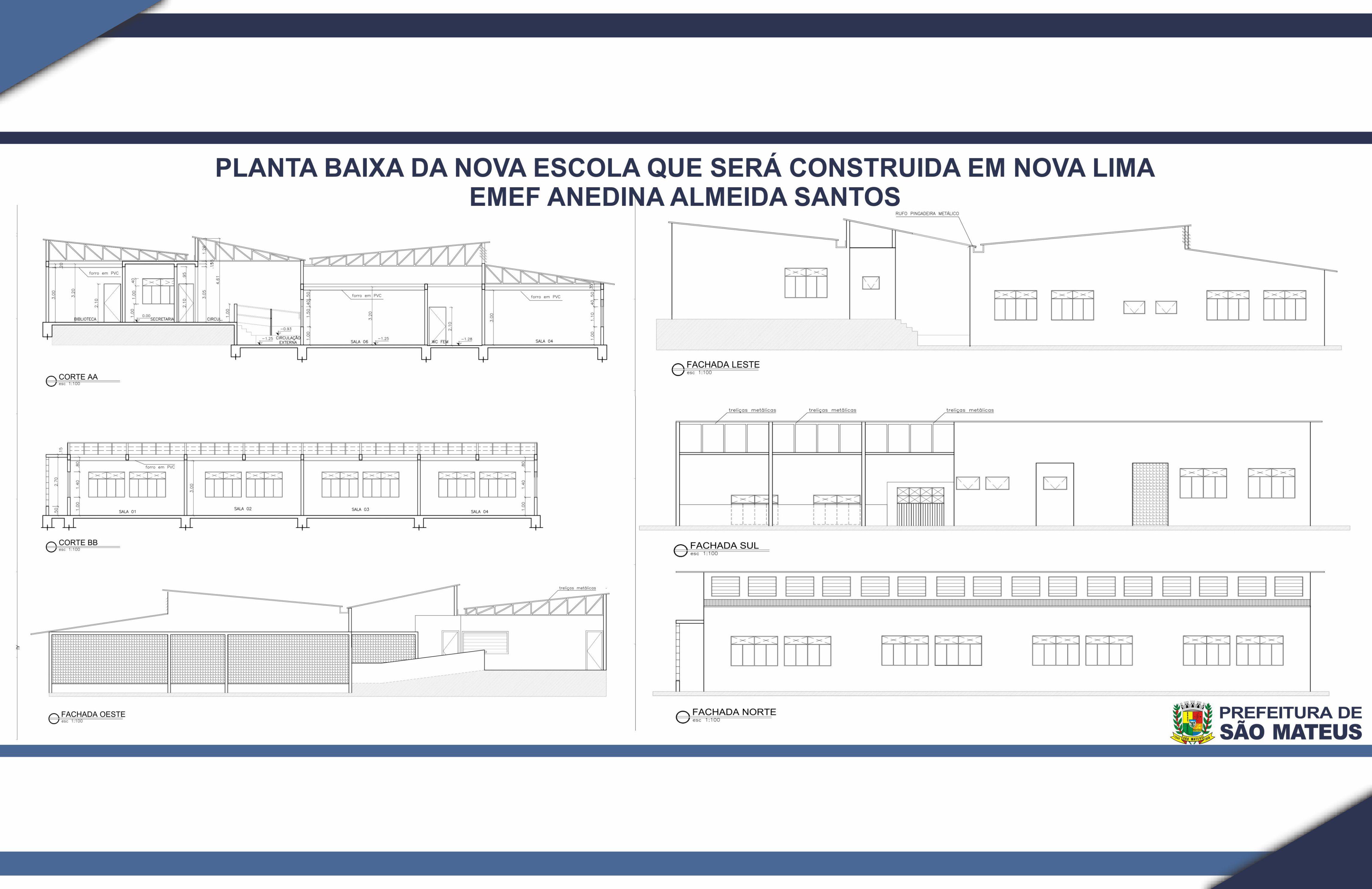 Com relação ao caso da escola Anedina Almeida Santos na comunidade de Nova Lima