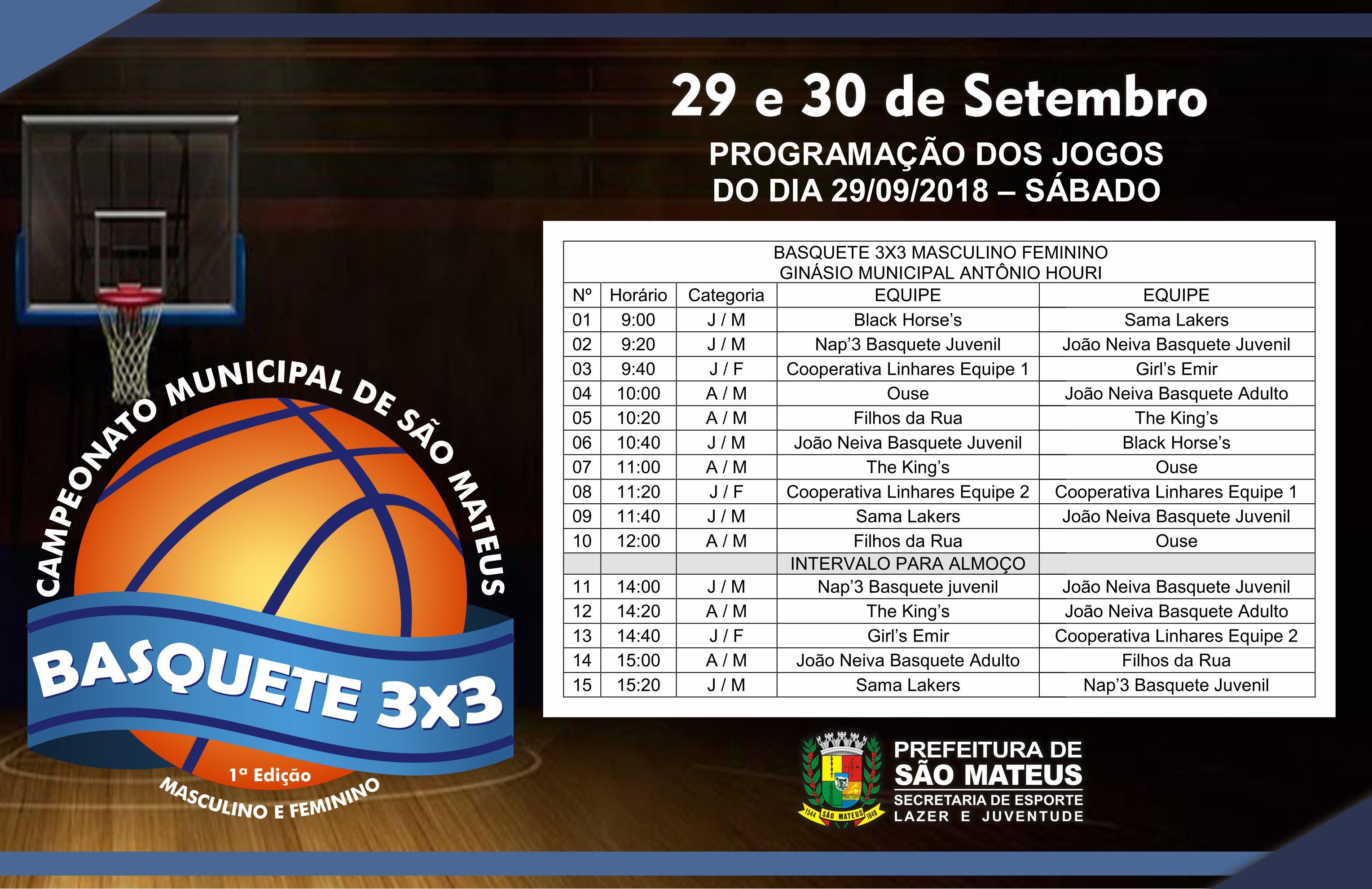 Campeonato Municipal de Basquete 3X3 de São Mateus começa nesse sábado