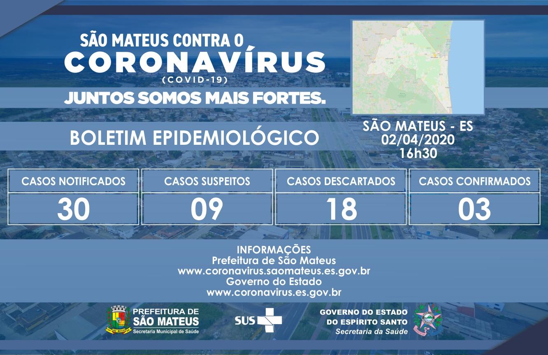PREFEITO MUNICIPAL DE SÃO MATEUS ENVIA PROJETO PARA A CÂMARA CRIANDO FUNDO DE COMBATE AO CORONAVÍRUS