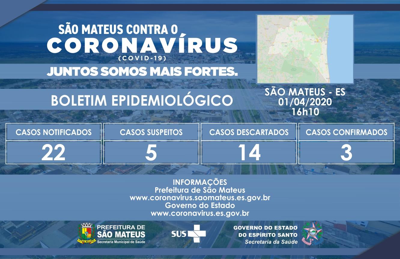SÃO MATEUS JÁ REGISTRA TRÊS CASOS DE CONTAMINAÇÃO POR CORONAVÍRUS